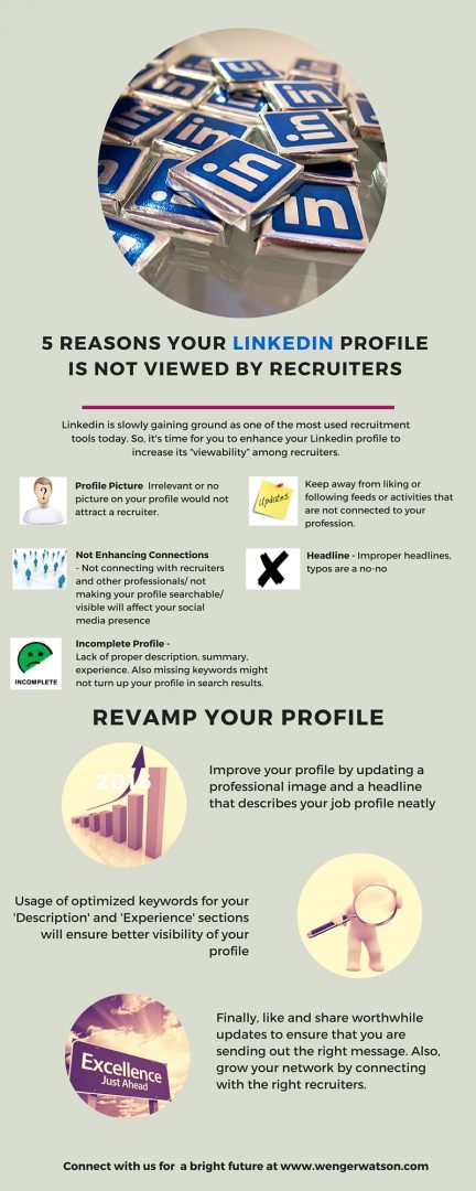 5 Reasons your Linkedin Profile is not viewed by recruiters (2)